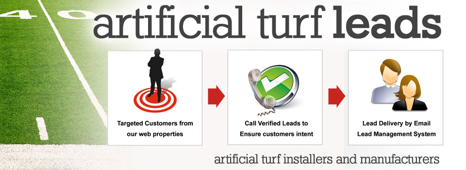 Artificial Turf Leads